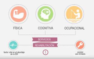voice-rehabilitacion