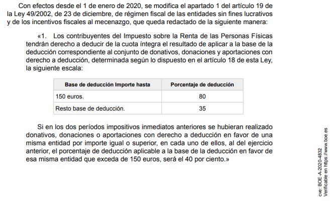 Régimen fiscal de las entidades sin ánimo de lucro. Fuente: BOE